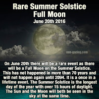 Source of image:  sun-gazing.com