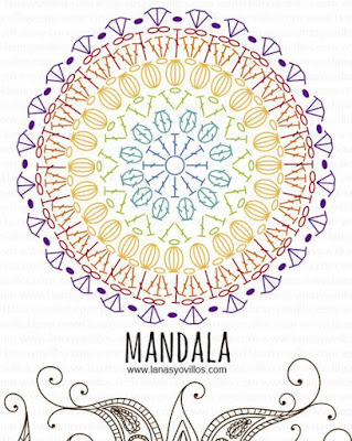 Grafico-mandala-lanasyOvillos