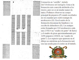 FORMACIONES DE LOS TERCIOS EN EL SIGLO XVI BELLUMARTIS HISTORIA MILITAR