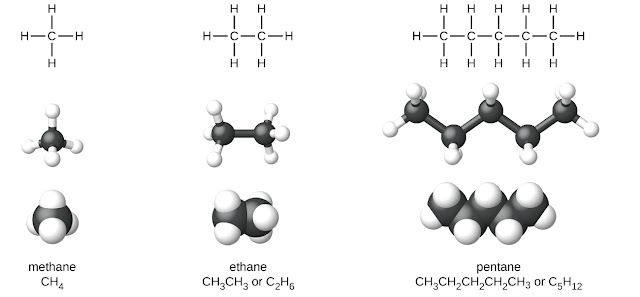 savvy-chemist: GCSE OCR Gateway Chemistry C2.3a-c Carbon
