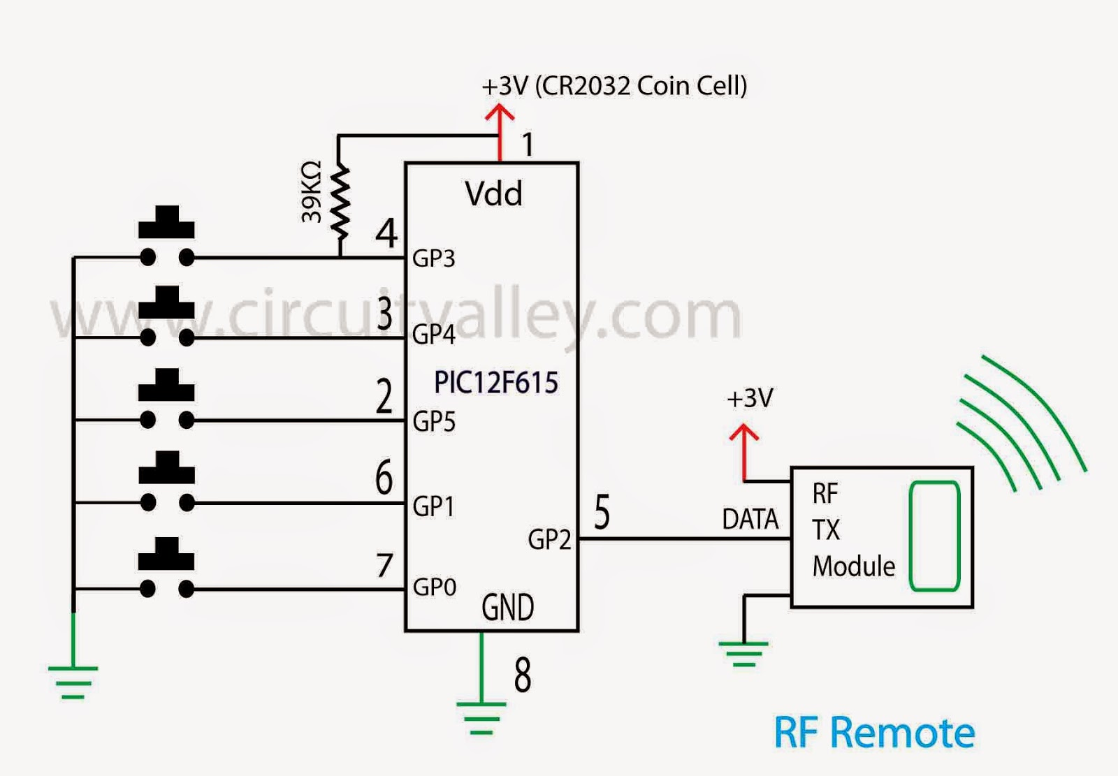 Control 4 Channel Relay Board By Using Low Cost Radio Frequency Rf Transmitter Receiver Circuit Diagram Schematic For Side