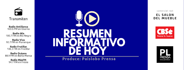Resumen informativo Podcast