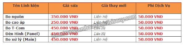 Bảng giá dịch vụ sửa chữa tivi sony sau bảo hành