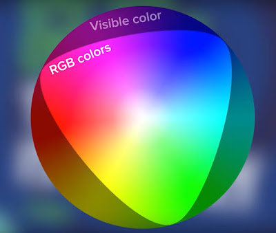 Pengertian-warna-RGB