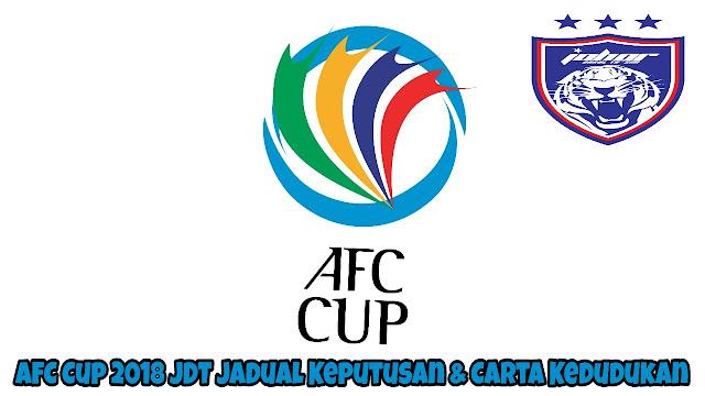 AFC Cup 2018 JDT Jadual Keputusan & Carta Kedudukan