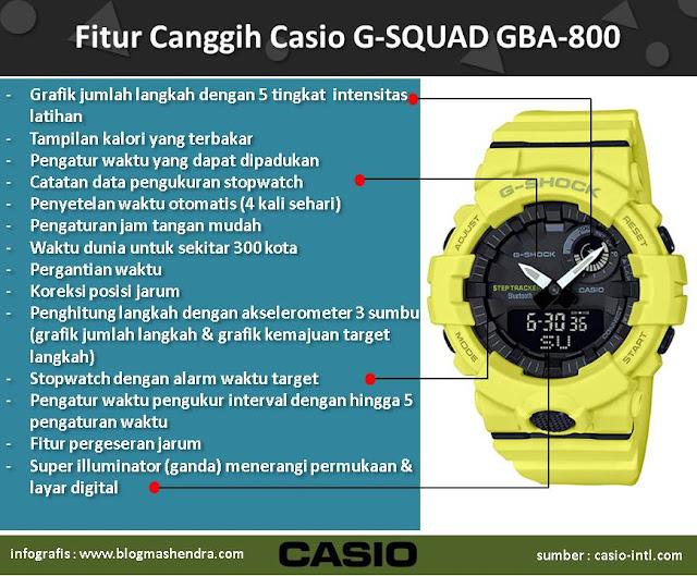 Fitur Canggih Casio G-SQUAD GBA-800 - Blog Mas Hendra