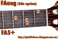 gráfico de acorde aumentado (quinta aumentada) en guitarra