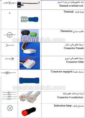 تحميل كتاب أهم الرموز الميكانيكية والكهربائية PDF