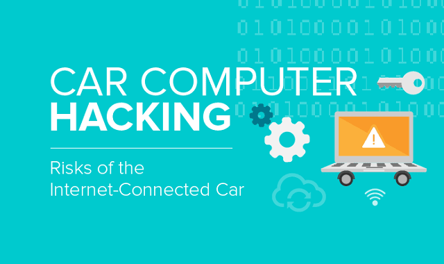 Car Computer Hacking: Risks of Internet-Connected Cars