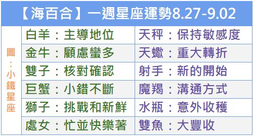 【海百合】一週星座運勢2018.8.27-9.02