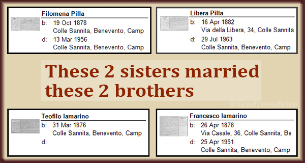Marriages between families may have happened multiple times.