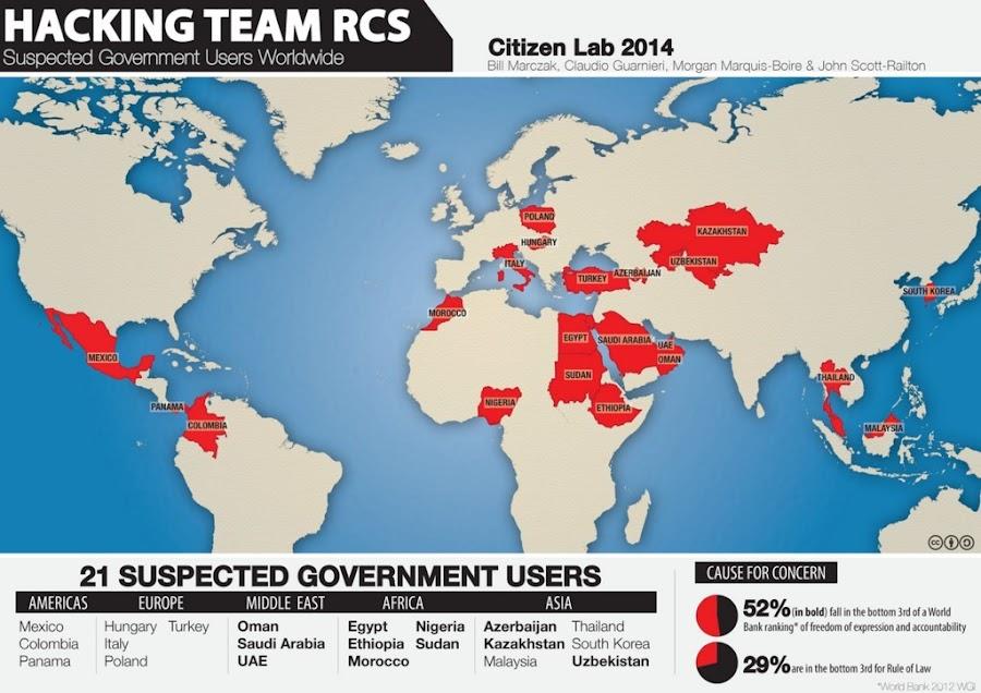 Penetración de Hacking Team en el mundo - una realidad