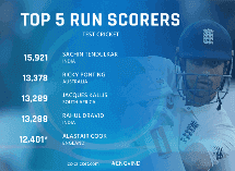 alastair-cook-records