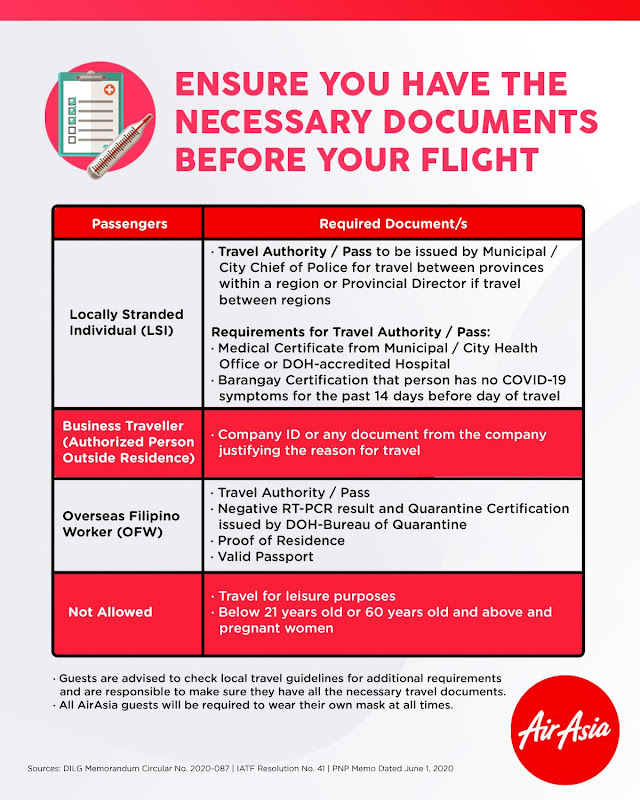 Air Asia Required Travel Documents for Travels in the Philippines
