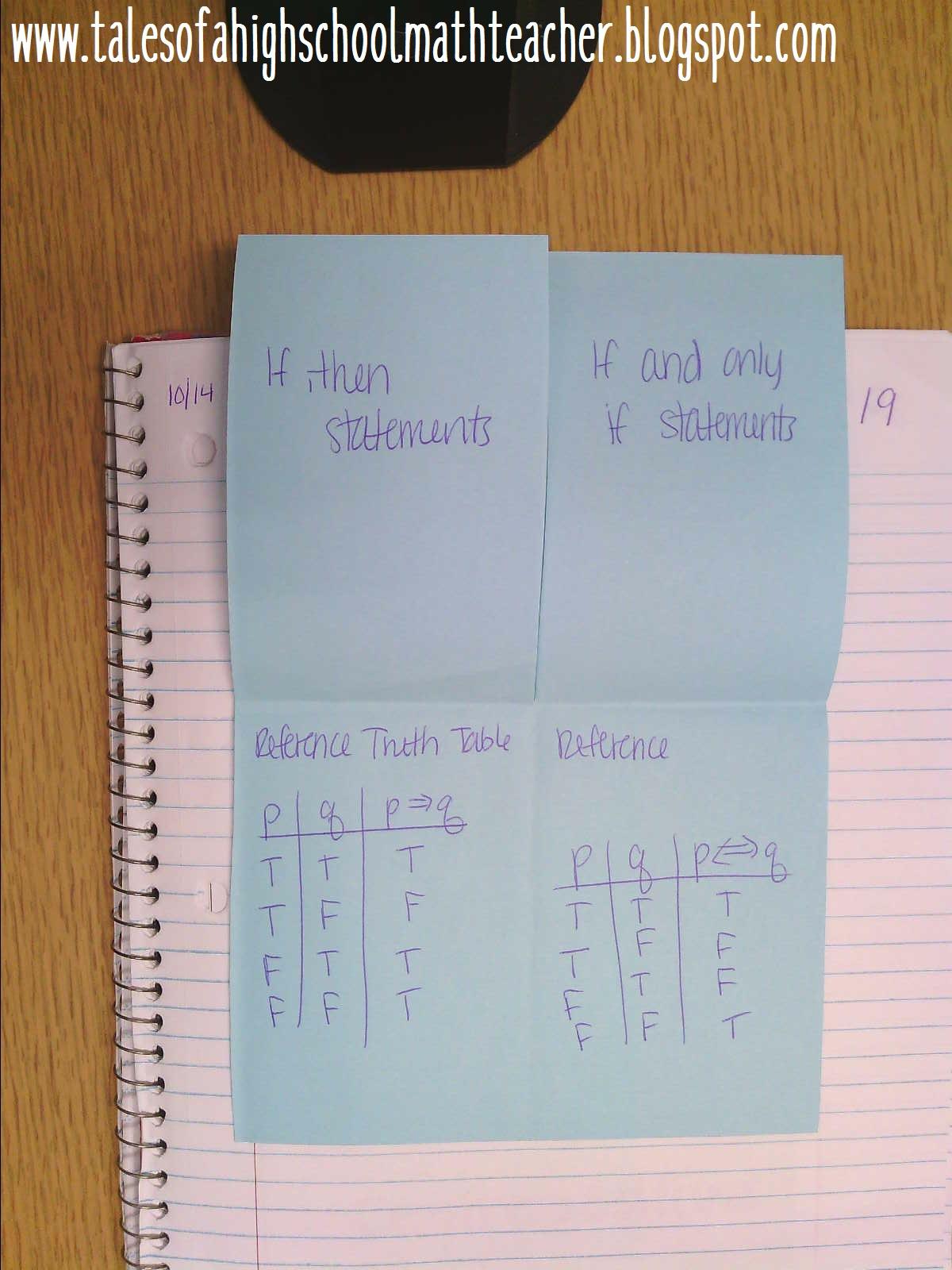 Tales Of A High School Math Teacher Logic And Proofs