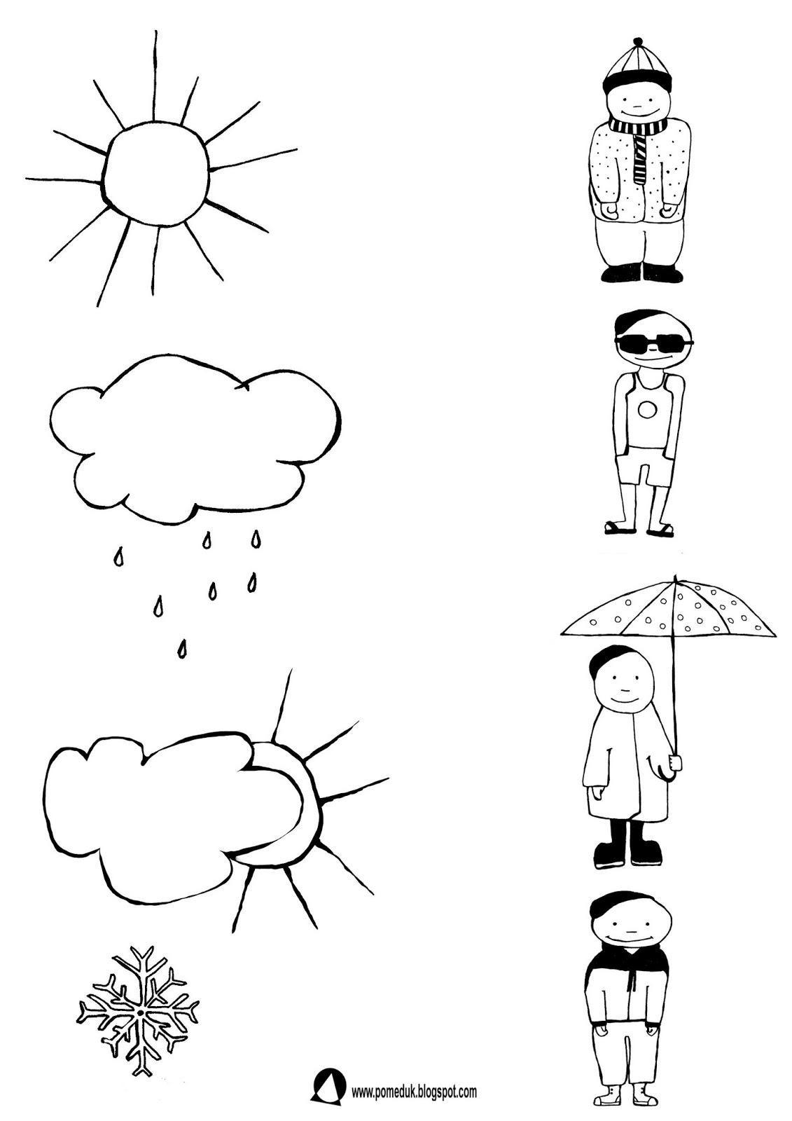 Pomeduk Dopasowanie Stroju Do Pogody