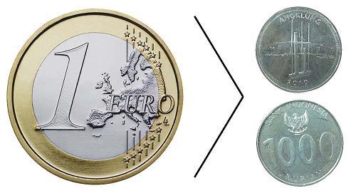 Konversi Nilai Tukar Mata Uang Rupiah: 1 Euro Berapa Rupiah