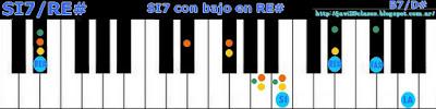 acorde piano chord si7 con bajo en re#