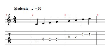 belajar gitar, belajar gitar pemula, cara mudah belajar gitar, tips bermain gitar, belajar kunci gitar, kunci gitar, chord gitar, belajar gitar dasar, senam jari, solmisasi