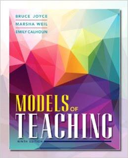 Pengelompokkan Model Pembelajaran Menurut Bruce Joyce dan Marsha Weil