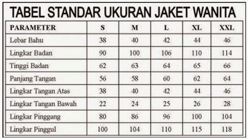Gambar tabel standar ukuran Jaket Kulit Wanita