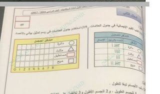 http://sis-moe-gov-ae.arabsschool.net/2017/06/exam-math-grade1-trims3-final.html