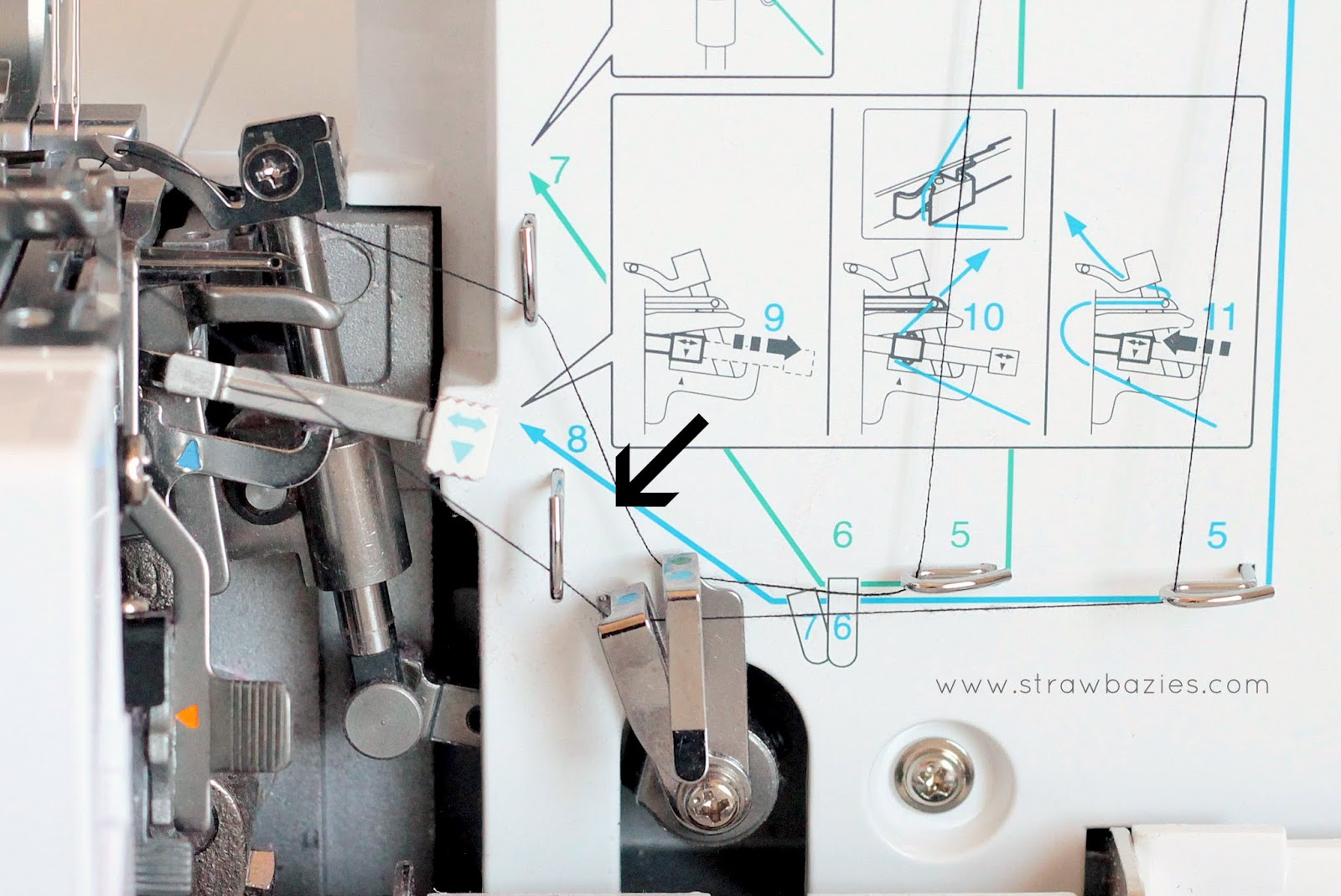 Elna Sewing Machine Parts Diagram Ademco Vista 20p Wiring Make It Handmade Threading Your Serger Or Overlocker