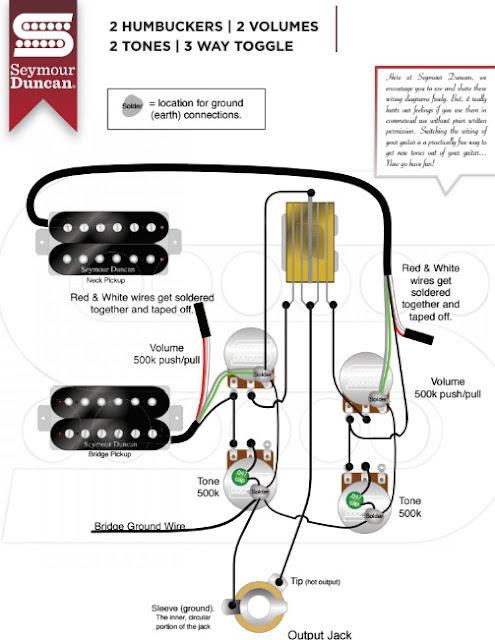 Circuito Guitarra Electrica : Entre cuerdas y trastes esquemas elÉctricos para