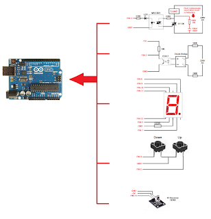 Arduino 220v AC dimmer with remote control with code