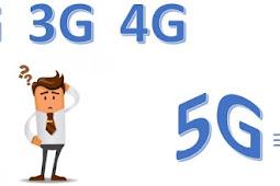 Mengenal Jenis Sinyal Internet G, E, 3G, H dan 4G