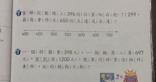 天橋下說數的: 從一則新聞談數學學習