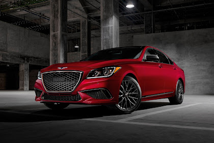 Genesis G80 2018 Review, Specs, Price