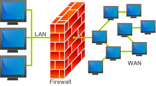 Chia sẻ khóa học chuyên đề Firewall ASA