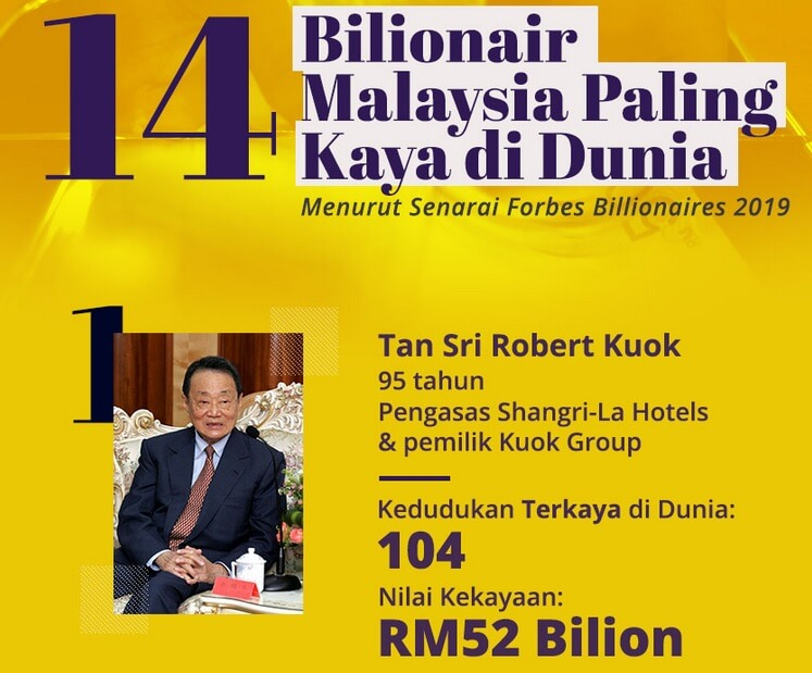 Paling kaya Malaysia 2019