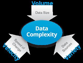 Pengertian Analisis Big Data, dan Manfaat Analisis Big Data Bagi Kemajuan Bisnis, cara Melakukan Analisis Big Data