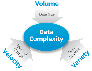 Teradata Big Data Analytics, SAS Big Data Analytics, Dell Big Data Analytics, Pentaho Big Data Analytics, Amazon Web Service, Google Big Query, Pivotal Big Data, Cloudera Enterprise Big Data, Hortonworks Data Platform