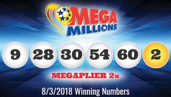 Mega Millions Winning Numbers August 3 2018