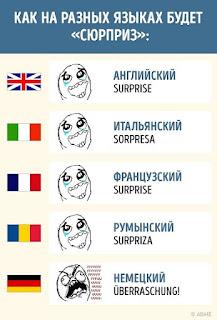 сюрприз на разных языках