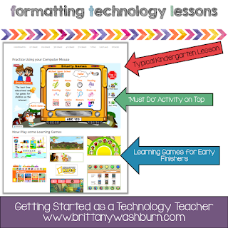 Getting Started as a Technology Teacher