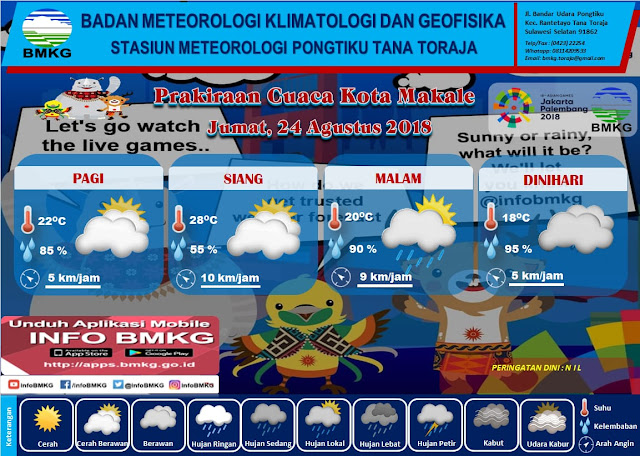 BMKG : Malam Ini, Wilayah Tana Toraja dan Toraja Utara Akan Dilanda Hujan Lokal