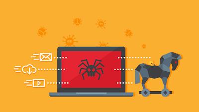 Apa itu Virus, Trojan, Worm dan Spyware