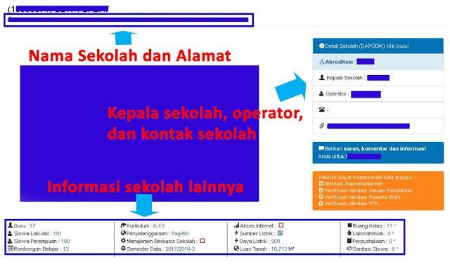 informasi-sekolah-dasar-negeri