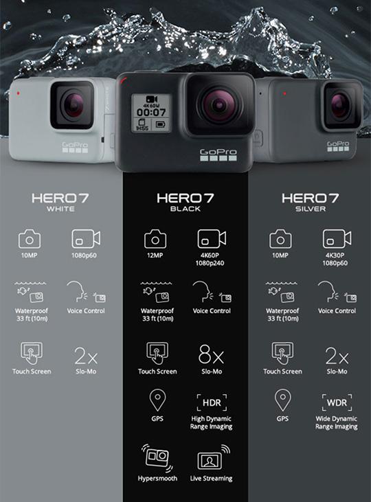Сравнение моделей  GoPro Hero 7