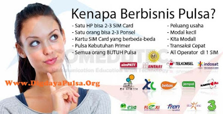 Niki Reload Pulsa Bisnis Agen Pulsa Elektrik Online Termurah