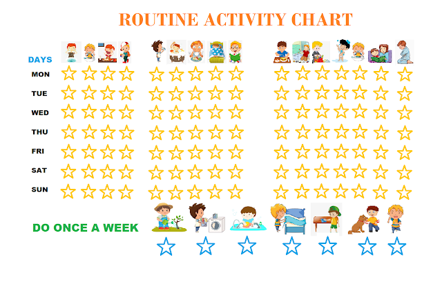 Sample Routine Activity Chart