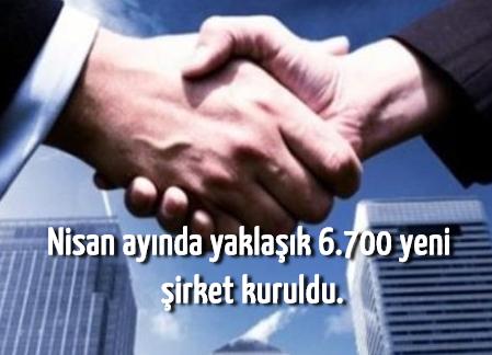 Nisan ayında yaklaşık 6.700 yeni şirket kuruldu.