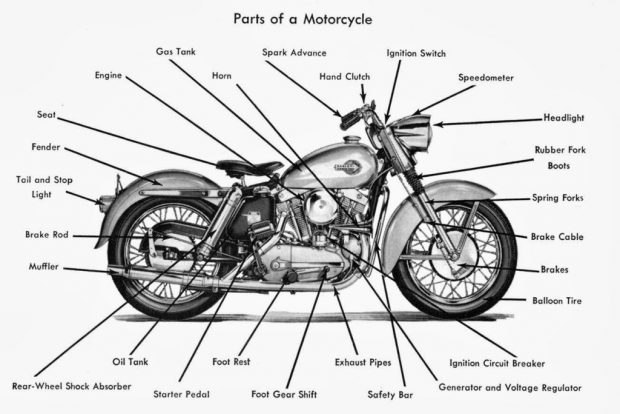 Harley Davidson Motorcycle Parts Diagram Wiring Schematic Diagram