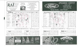 Thunder scorecard, 07-05-06