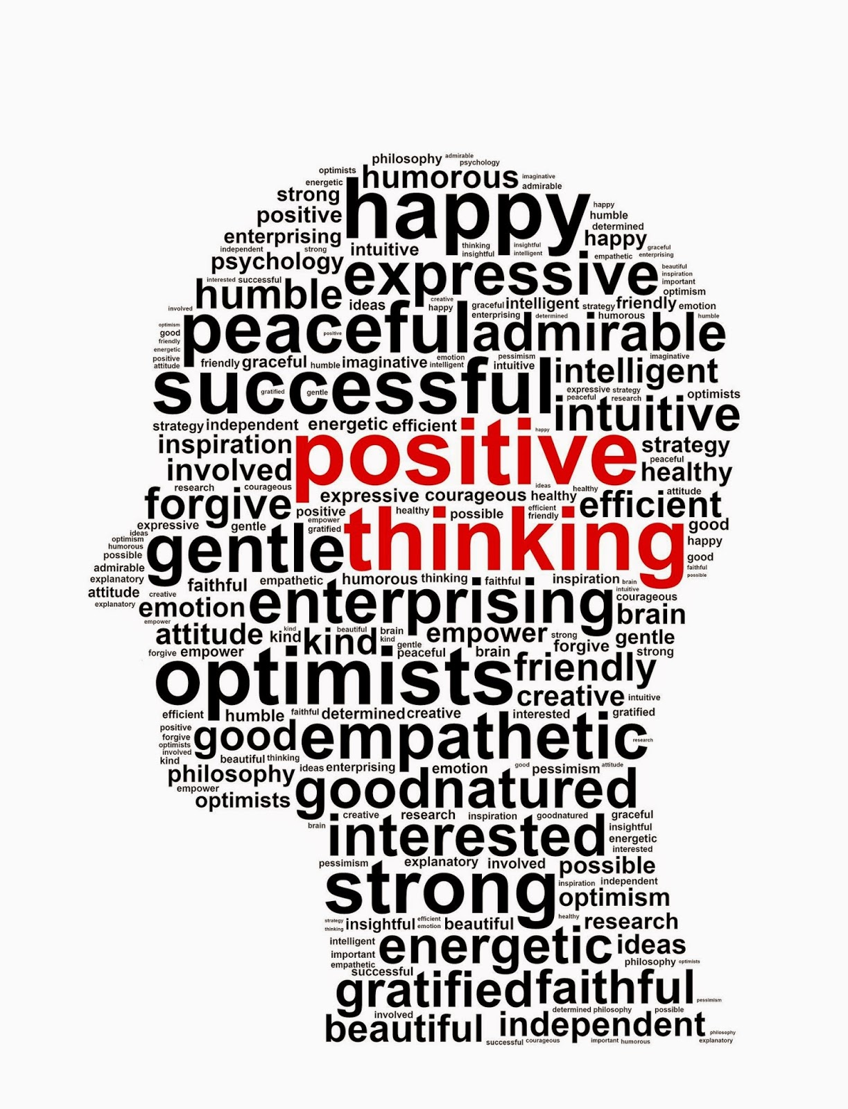 essay on the power of positive thinking the power of positive thinking research paper