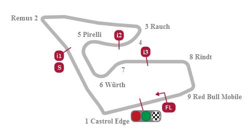 Jadwal MotoGP 2016 Red Bull Spring Austria Trans7